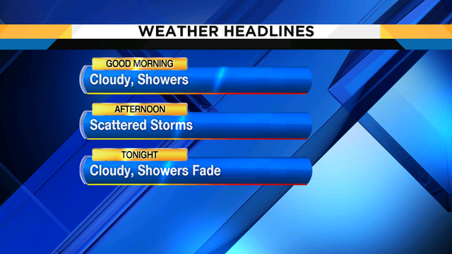 Widespread afternoon and evening storms may begin to settle down after Wednesday