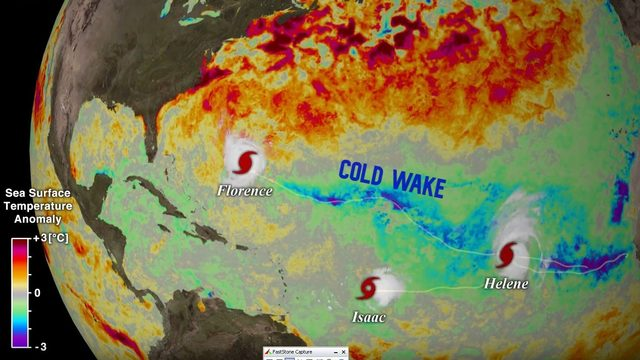 Could more Hurricanes cool down the Atlantic?