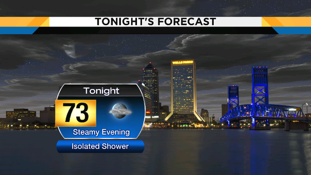 Steamy evening, another hot day Wednesday