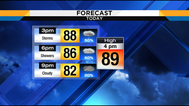 Sunday storms to get a later start
