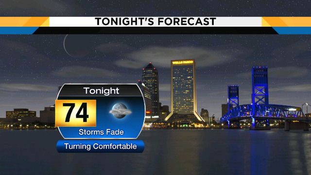 Storms fade after sunset, mild night ensues