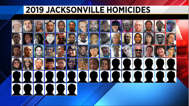 Jacksonville's 81 homicides are most in first half of year in last decade