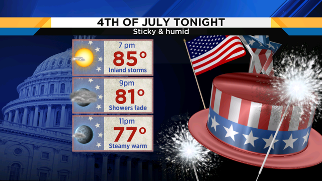 Storms fade in time for fireworks tonight