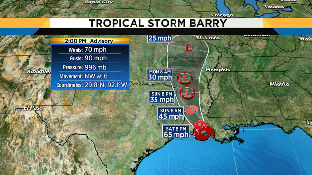 Barry makes landfall as hurricane, weakens to tropical storm