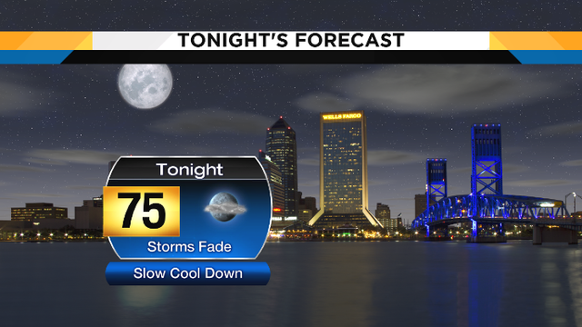 Slow moving storms move inland, fade this evening