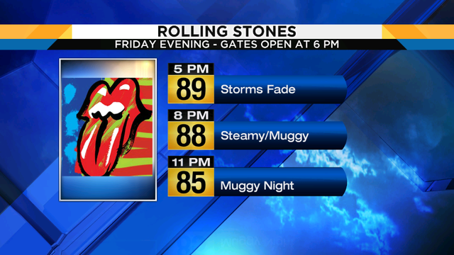 Summertime Storms and The Rolling Stones