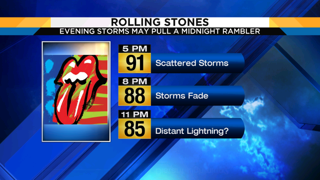 Rolling Stones and your Friday Forecast