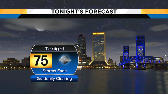 Drying out tonight; sunny, hot, & stormy tomorrow