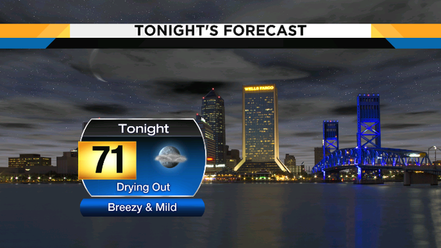Fewer showers, breezy & mild this evening