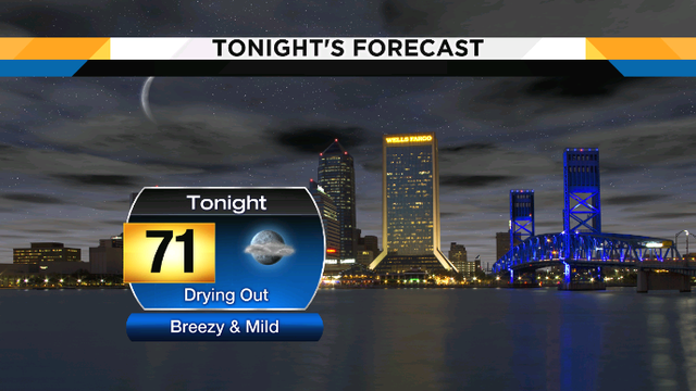 Fading showers this evening, drier weather tomorrow