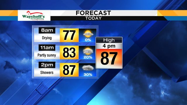 Weather resetting to normal Saturday