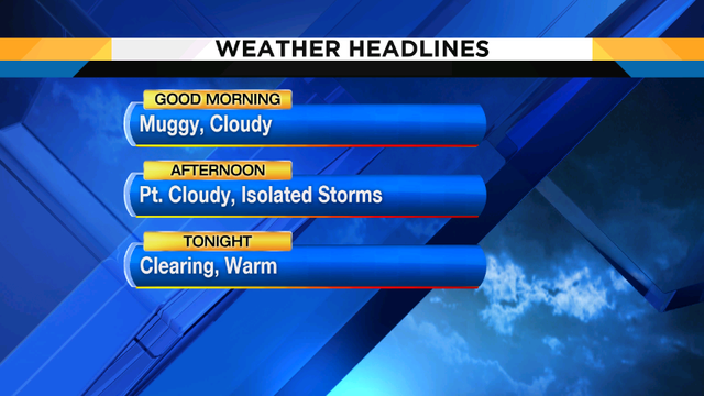 Partly cloudy with showers, storms