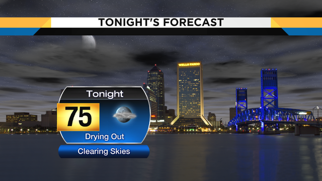 Storms fade late this afternoon, evening will be clearing and muggy