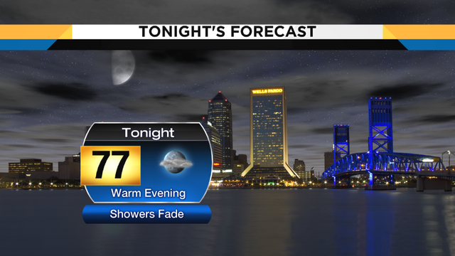 Warm, drier but not completely dry evening