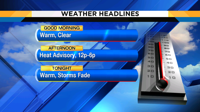 Heat advisory with isolated storms this afternoon
