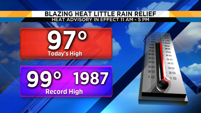 Roasting temperatures with a late start to thunderstorms
