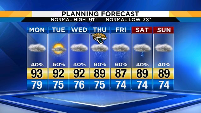Evening storms break the heat