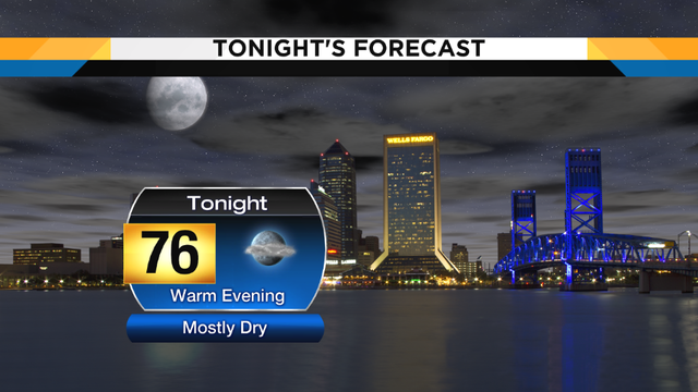 Steamy heat and inland storms fade late this evening