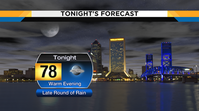 Muggy, warm evening with storms firing up late