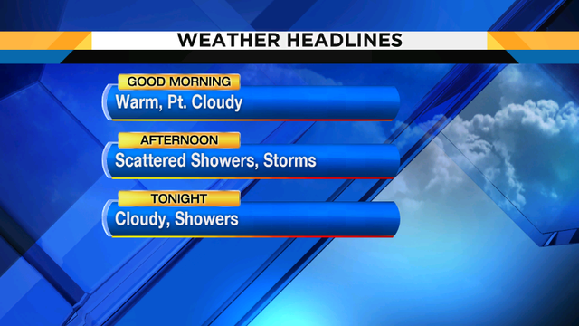 Record heat will be replaced by clouds and some downpours