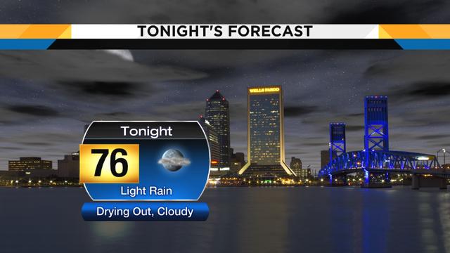 Rain fading, comfortable evening