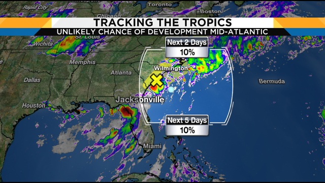 Less potential tropical development but soaking rainfall continues