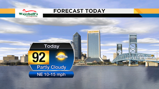 Sunny, breezy and warm today