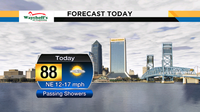 Breezy with passing showers today, drier for the weekend
