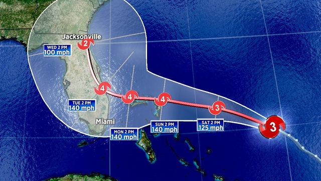 Latest update brings Hurricane Dorian over Jacksonville next week