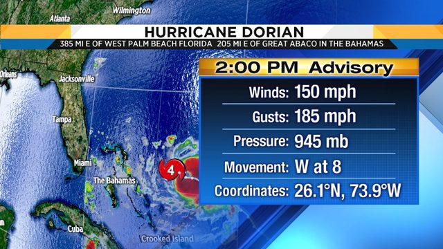 Center of dangerous Dorian may not reach the Florida coastline