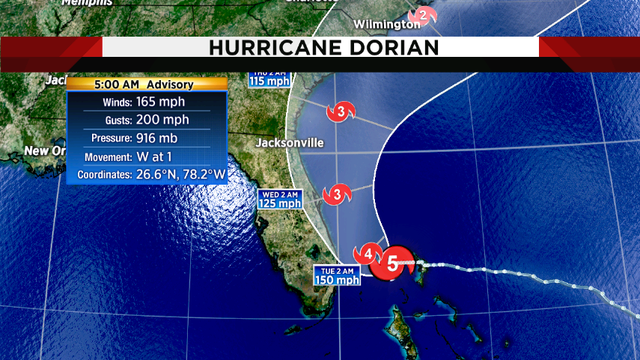 Coast of Northeast Florida under Hurricane Watch as Dorian remains Cat 5