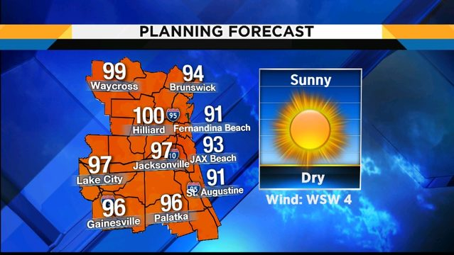 Sunny, hot and dry