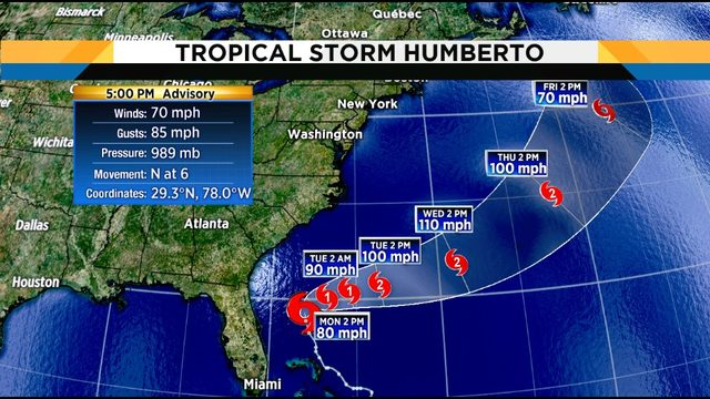 Tropical Storm Humberto almost a hurricane