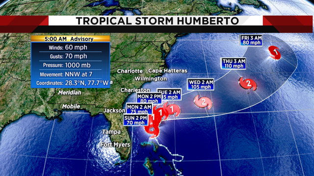 Tropical Storm Humberto making dangerous rip currents
