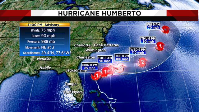 Humberto becomes a hurricane