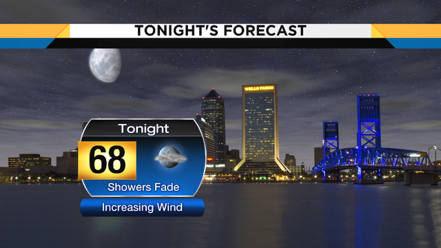 Passing showers this afternoon, breezy this evening