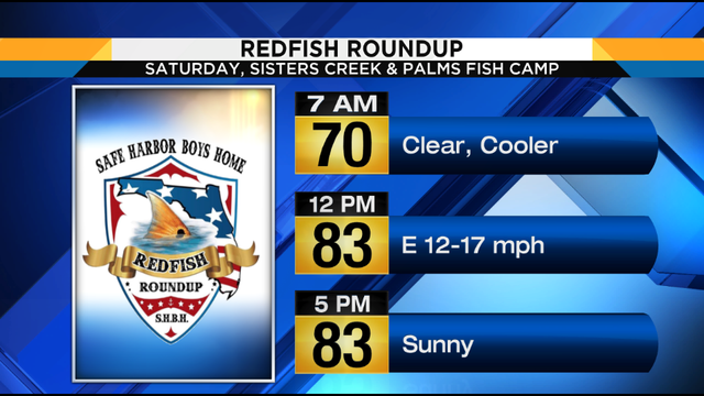 Safe Harbor Boys Home Redfish Roundup Forecast