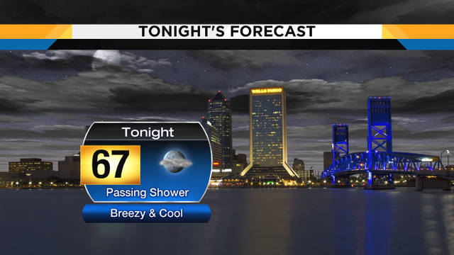 Breezy with a few showers this evening, cool start tomorrow