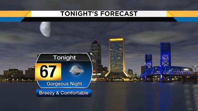 Breezy, gorgeous evening followed by a beautiful weekend forecast