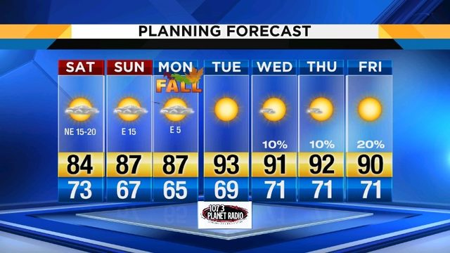 Dry, less humid weather perfect for weekend