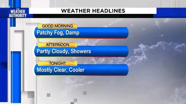 Partly cloudy with a few showers, clearing tonight