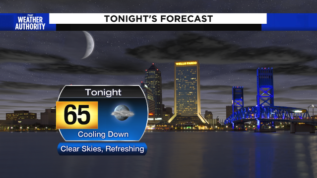 It's HOT this afternoon, but check out how cool we are getting tonight
