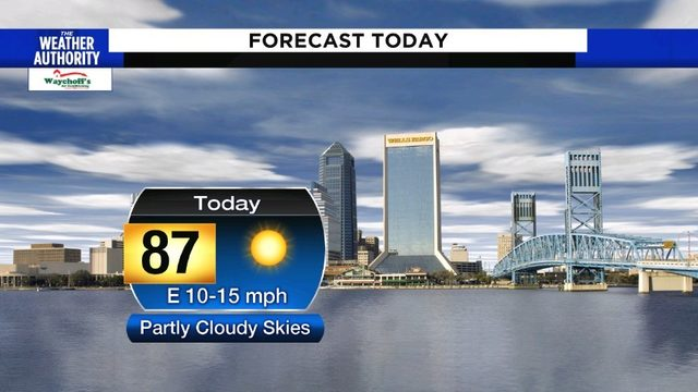 Breezy, not AS hot today, showers on Sunday