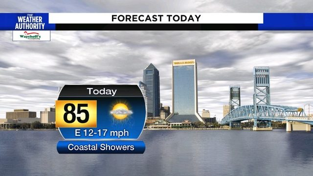 Breezy, cloudy, and mild with coastal showers