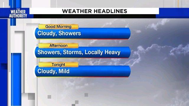 Turnaround Tuesday Weather