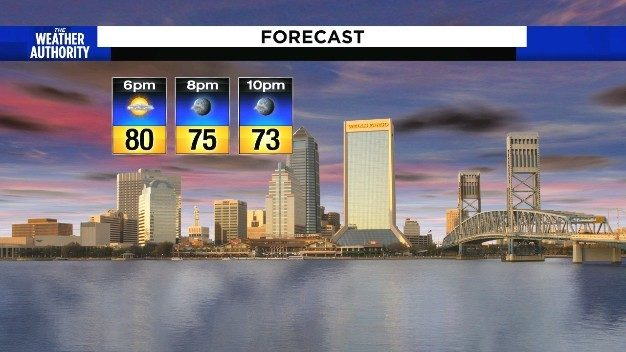 Clouds clear with dry conditions overnight; makes way for sunny Sunday