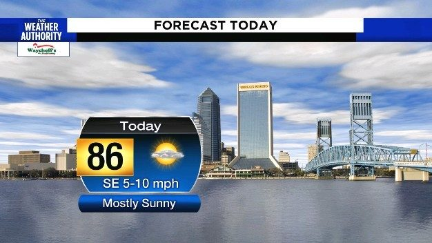 Sunny Sunday ahead with mild temperatures