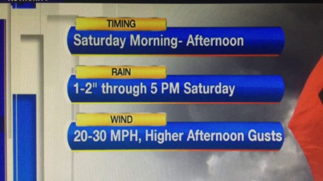 Cool dry day gives way to soggy Saturday
