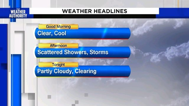 Showers with storms through Tuesday