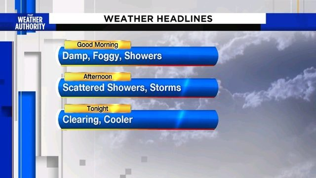 Storms fade this evening, return in Tuesday's forecast